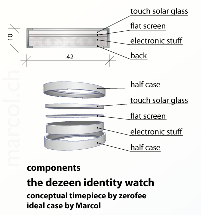 The Dezeen identity watch components by Marcol